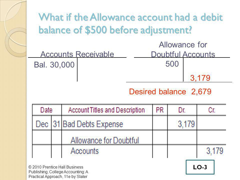 © 2010 Prentice Hall Business Publishing, College Accounting: A Practical Approach, 11e by Slater What if the Allowance account had a debit balance of $500 before adjustment.