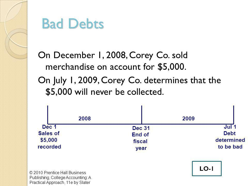 Bad Debts On December 1, 2008, Corey Co. sold merchandise on account for $5,000.