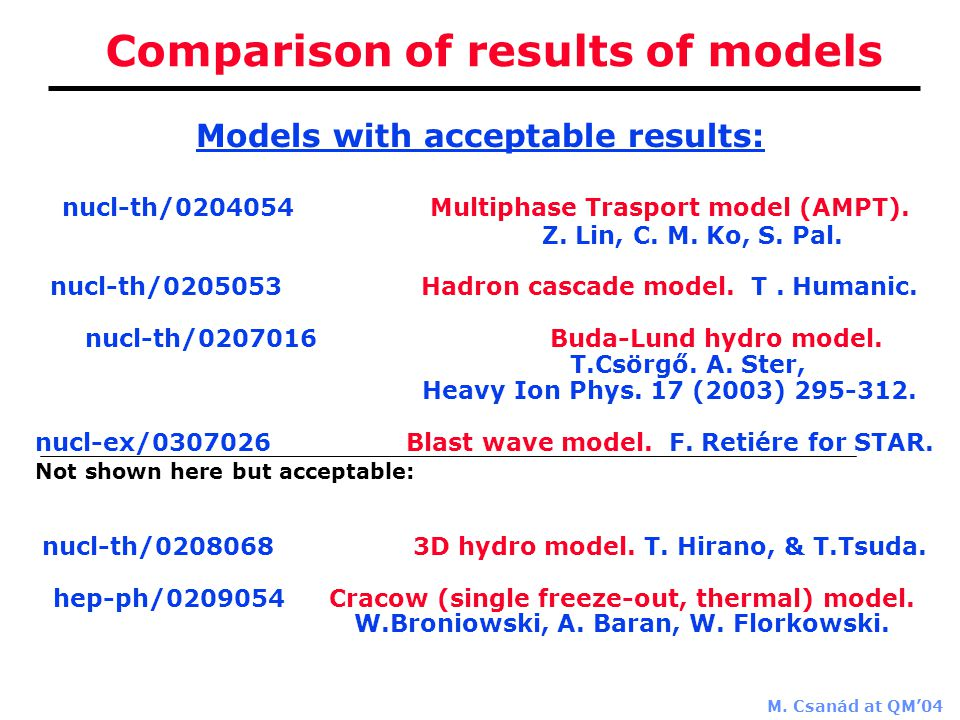 M. Csanád at QM'04 Comparison of results of models Models with acceptable results: nucl-th/0204054Multiphase Trasport model (AMPT). Z. Lin, C. M. Ko,