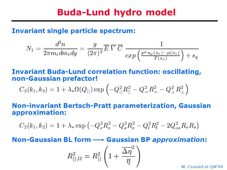 M. Csanád at QM'04 Buda-Lund hydro model Invariant single particle spectrum: Invariant Buda-Lund correlation function: oscillating, non-Gaussian prefa