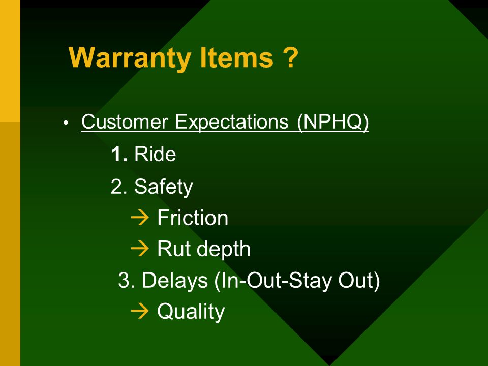 Warranty Items . Customer Expectations (NPHQ) 1. Ride 2.