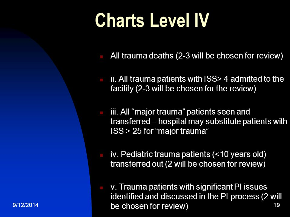 Charts Level IV All trauma deaths (2-3 will be chosen for review) ii.