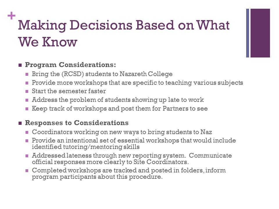 + Making Decisions Based on What We Know Program Considerations: Bring the (RCSD) students to Nazareth College Provide more workshops that are specific to teaching various subjects Start the semester faster Address the problem of students showing up late to work Keep track of workshops and post them for Partners to see Responses to Considerations Coordinators working on new ways to bring students to Naz Provide an intentional set of essential workshops that would include identified tutoring/mentoring skills Addressed lateness through new reporting system.