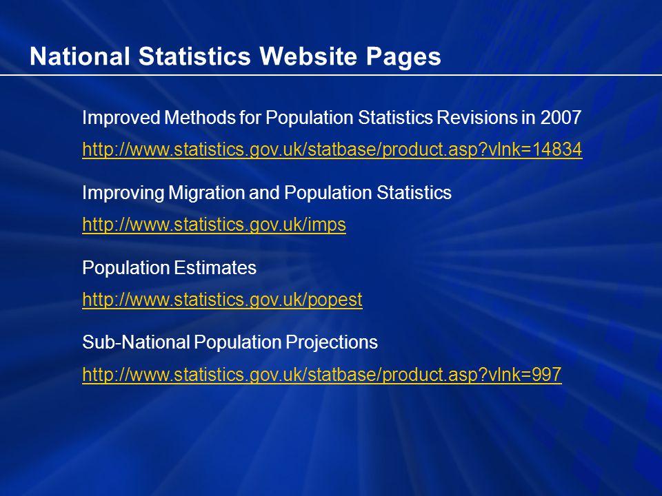 National Statistics Website Pages Improved Methods for Population Statistics Revisions in 2007 http://www.statistics.gov.uk/statbase/product.asp vlnk=14834 Improving Migration and Population Statistics http://www.statistics.gov.uk/imps Population Estimates http://www.statistics.gov.uk/popest Sub-National Population Projections http://www.statistics.gov.uk/statbase/product.asp vlnk=997