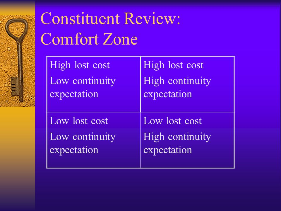 Constituent Review: Comfort Zone High lost cost Low continuity expectation High lost cost High continuity expectation Low lost cost Low continuity expectation Low lost cost High continuity expectation