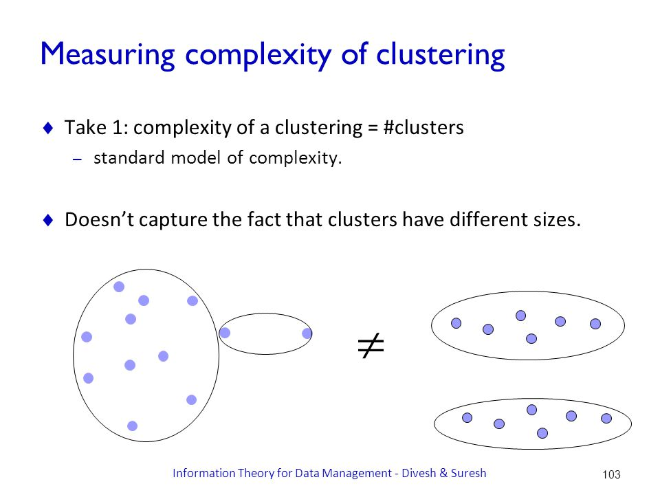 Measuring complexity of clustering  Take 1: complexity of a clustering = #clusters – standard model of complexity.