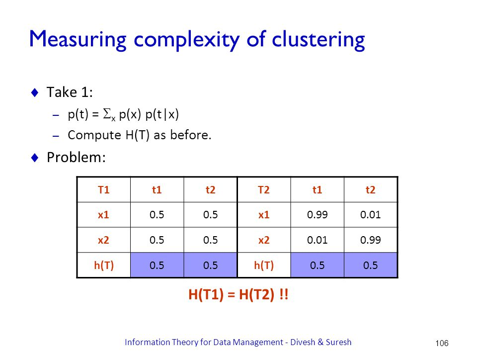 Measuring complexity of clustering  Take 1: – p(t) =  x p(x) p(t|x) – Compute H(T) as before.