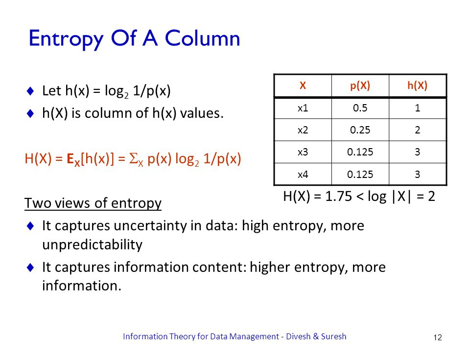 Entropy Of A Column  Let h(x) = log 2 1/p(x)  h(X) is column of h(x) values.