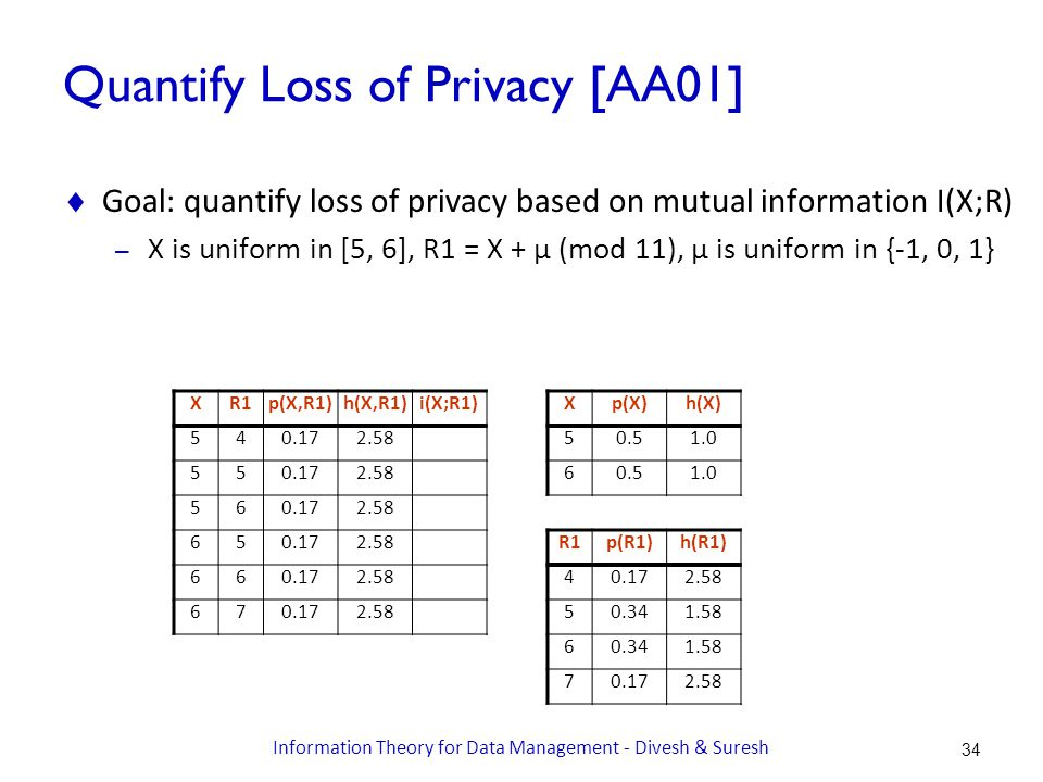 Quantify Loss of Privacy [AA01]  Goal: quantify loss of privacy based on mutual information I(X;R) – X is uniform in [5, 6], R1 = X + μ (mod 11), μ is uniform in {-1, 0, 1} XR1p(X,R1)h(X,R1)i(X;R1) 540.172.58 550.172.58 560.172.58 650.172.58 660.172.58 670.172.58 Xp(X)h(X) 50.51.0 60.51.0 R1p(R1)h(R1) 40.172.58 50.341.58 60.341.58 70.172.58 34 Information Theory for Data Management - Divesh & Suresh