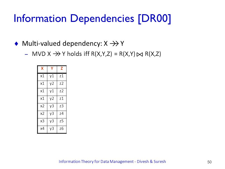 Information Dependencies [DR00]  Multi-valued dependency: X →→ Y – MVD X →→ Y holds iff R(X,Y,Z) = R(X,Y) R(X,Z) XYZ x1y1z1 x1y2z2 x1y1z2 x1y2z1 x2y3z3 x2y3z4 x3y3z5 x4y3z6 50 Information Theory for Data Management - Divesh & Suresh