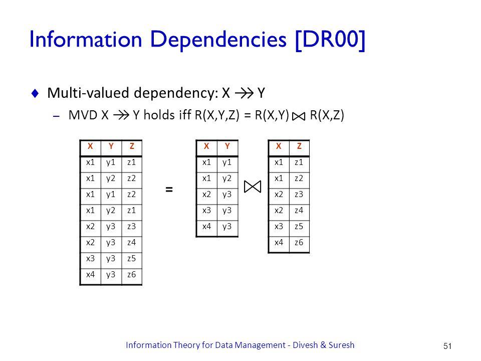 Information Dependencies [DR00]  Multi-valued dependency: X →→ Y – MVD X →→ Y holds iff R(X,Y,Z) = R(X,Y) R(X,Z) XYZ x1y1z1 x1y2z2 x1y1z2 x1y2z1 x2y3z3 x2y3z4 x3y3z5 x4y3z6 XY x1y1 x1y2 x2y3 x3y3 x4y3 XZ x1z1 x1z2 x2z3 x2z4 x3z5 x4z6 = 52 Information Theory for Data Management - Divesh & Suresh