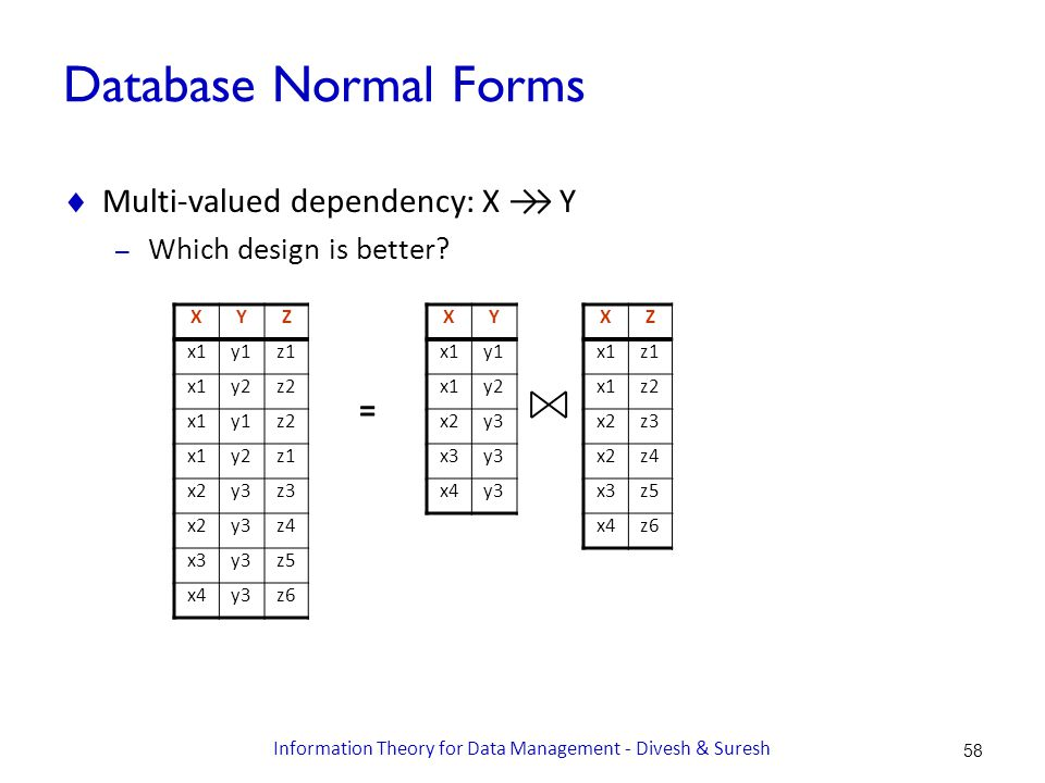Database Normal Forms  Multi-valued dependency: X →→ Y – Which design is better.