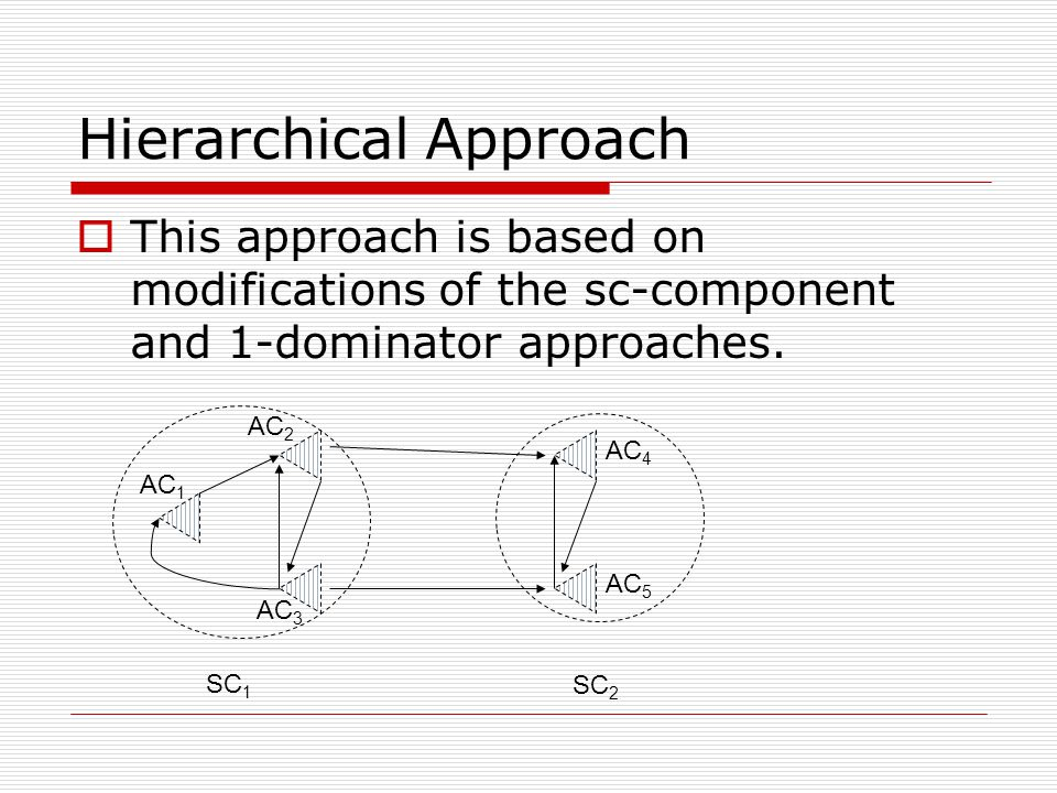 Hierarchical Approach  This approach is based on modifications of the sc-component and 1-dominator approaches.