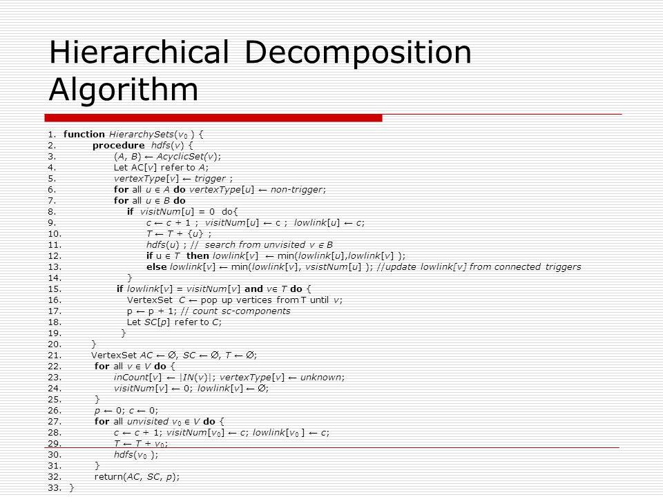Hierarchical Decomposition Algorithm 1. function HierarchySets(v 0 ) { 2.