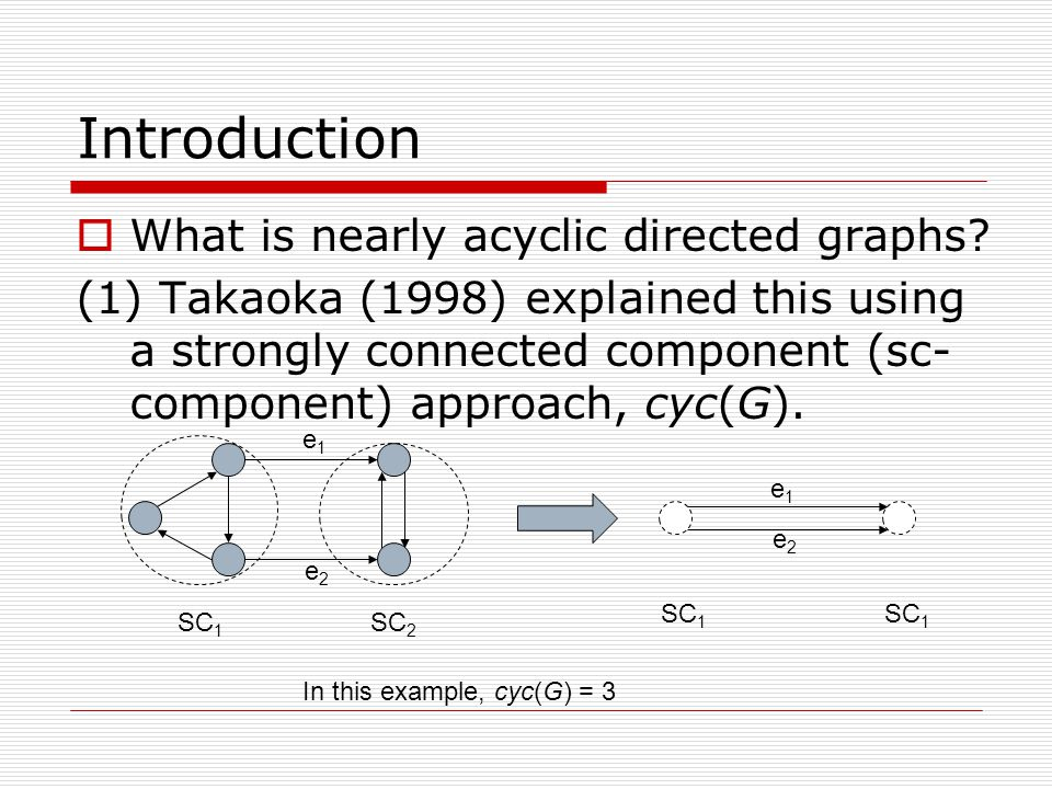 Introduction  What is nearly acyclic directed graphs.
