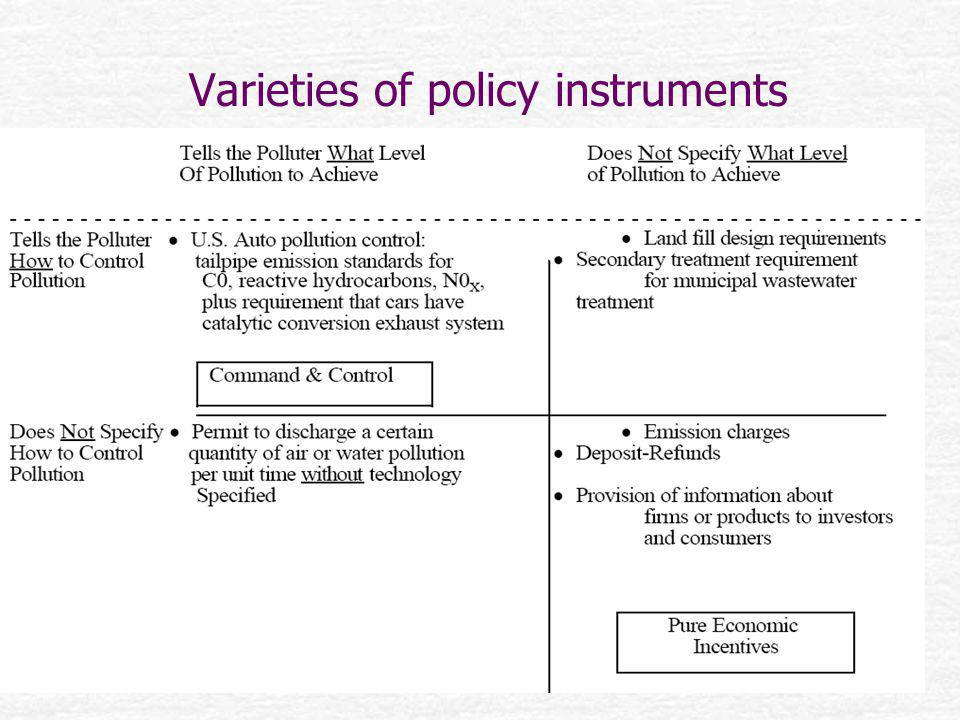 Varieties of policy instruments