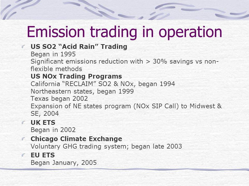 US SO2 Acid Rain Trading Began in 1995 Significant emissions reduction with > 30% savings vs non- flexible methods US NOx Trading Programs California RECLAIM SO2 & NOx, began 1994 Northeastern states, began 1999 Texas began 2002 Expansion of NE states program (NOx SIP Call) to Midwest & SE, 2004 UK ETS Began in 2002 Chicago Climate Exchange Voluntary GHG trading system; began late 2003 EU ETS Began January, 2005 Emission trading in operation