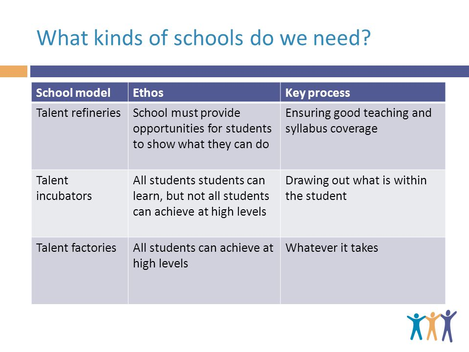 What kinds of schools do we need.