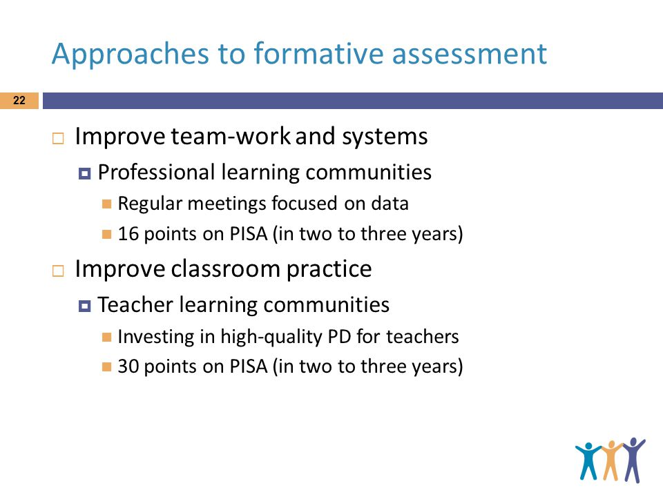 Approaches to formative assessment  Improve team-work and systems  Professional learning communities Regular meetings focused on data 16 points on PISA (in two to three years)  Improve classroom practice  Teacher learning communities Investing in high-quality PD for teachers 30 points on PISA (in two to three years) 22