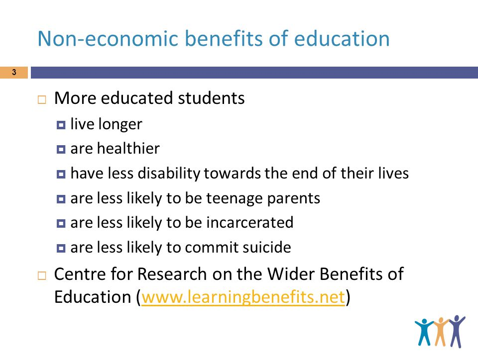 Non-economic benefits of education 3  More educated students  live longer  are healthier  have less disability towards the end of their lives  are less likely to be teenage parents  are less likely to be incarcerated  are less likely to commit suicide  Centre for Research on the Wider Benefits of Education (