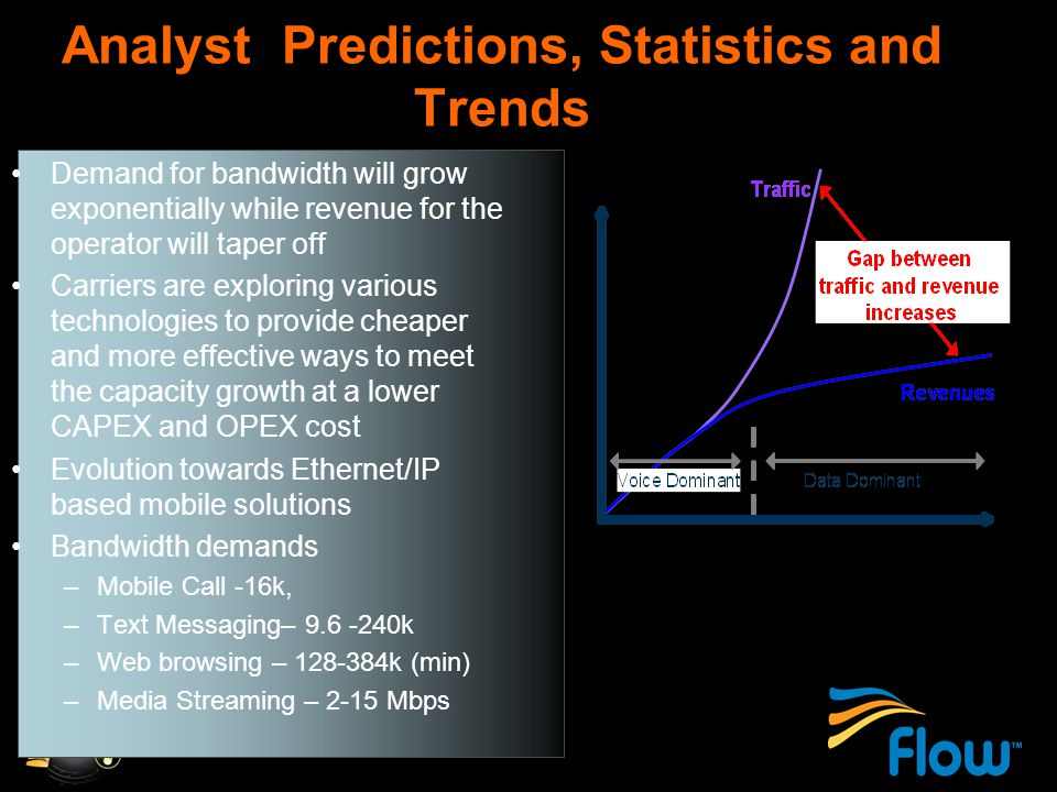 Analyst Predictions, Statistics and Trends Demand for bandwidth will grow exponentially while revenue for the operator will taper off Carriers are exploring various technologies to provide cheaper and more effective ways to meet the capacity growth at a lower CAPEX and OPEX cost Evolution towards Ethernet/IP based mobile solutions Bandwidth demands –Mobile Call -16k, –Text Messaging– 9.6 -240k –Web browsing – 128-384k (min) –Media Streaming – 2-15 Mbps