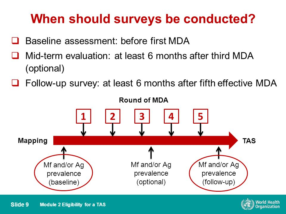 Module 2 Eligibility for a TAS Slide 10  Target population  Convenience sample of at least 300 people  All members of the population in all age groups > 5 years (including pregnant women)  When the population is too large, a part can be chosen.