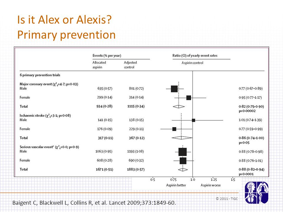 Is it Alex or Alexis. Primary prevention Baigent C, Blackwell L, Collins R, et al.