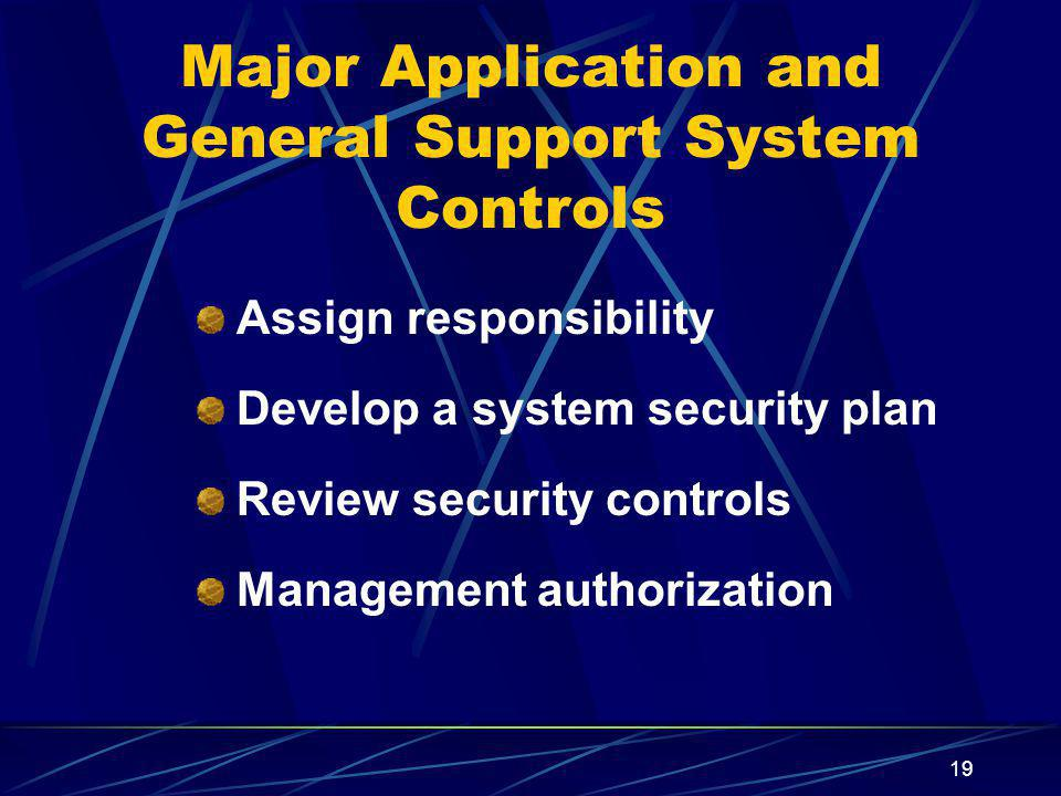 19 Major Application and General Support System Controls Assign responsibility Develop a system security plan Review security controls Management authorization