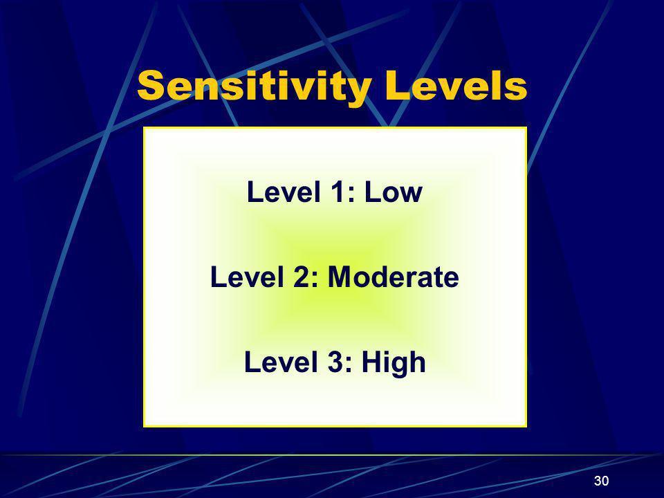 30 Sensitivity Levels Level 1: Low Level 2: Moderate Level 3: High