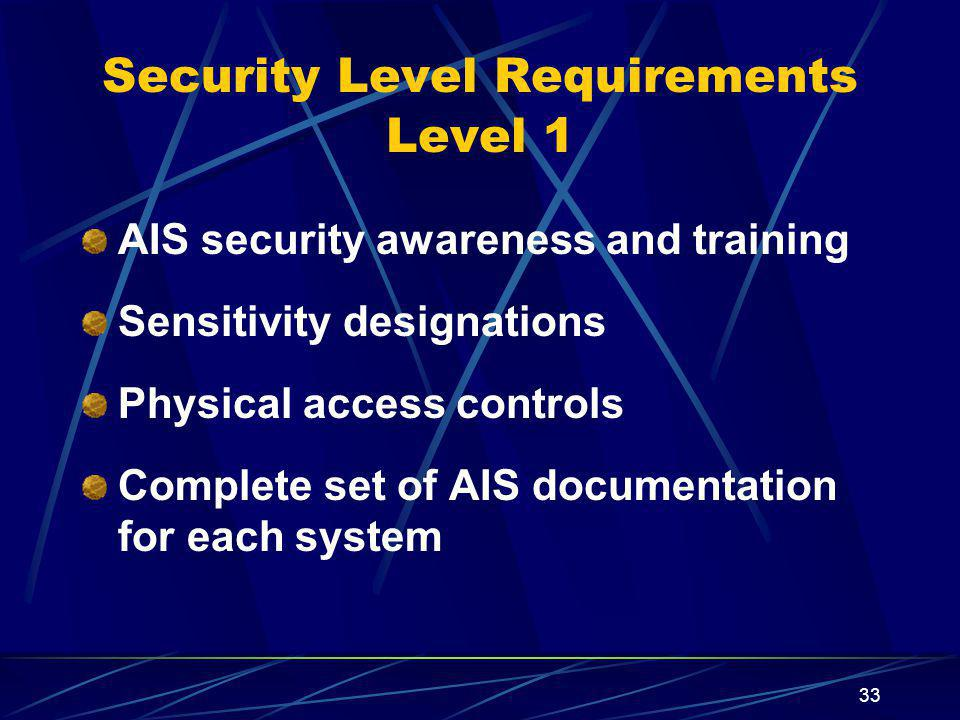 33 Security Level Requirements Level 1 AIS security awareness and training Sensitivity designations Physical access controls Complete set of AIS documentation for each system