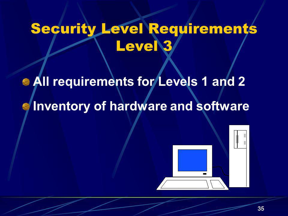 35 All requirements for Levels 1 and 2 Inventory of hardware and software Security Level Requirements Level 3