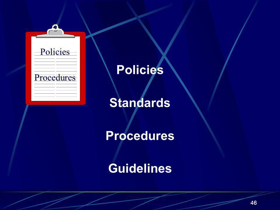 46 Policies Standards Procedures Guidelines Policies Procedures