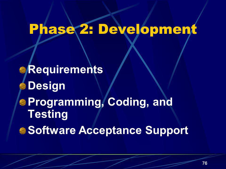 76 Phase 2: Development Requirements Design Programming, Coding, and Testing Software Acceptance Support
