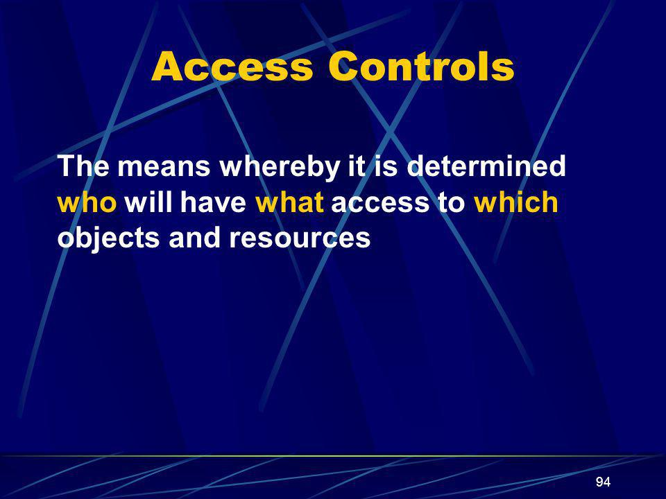 94 Access Controls The means whereby it is determined who will have what access to which objects and resources