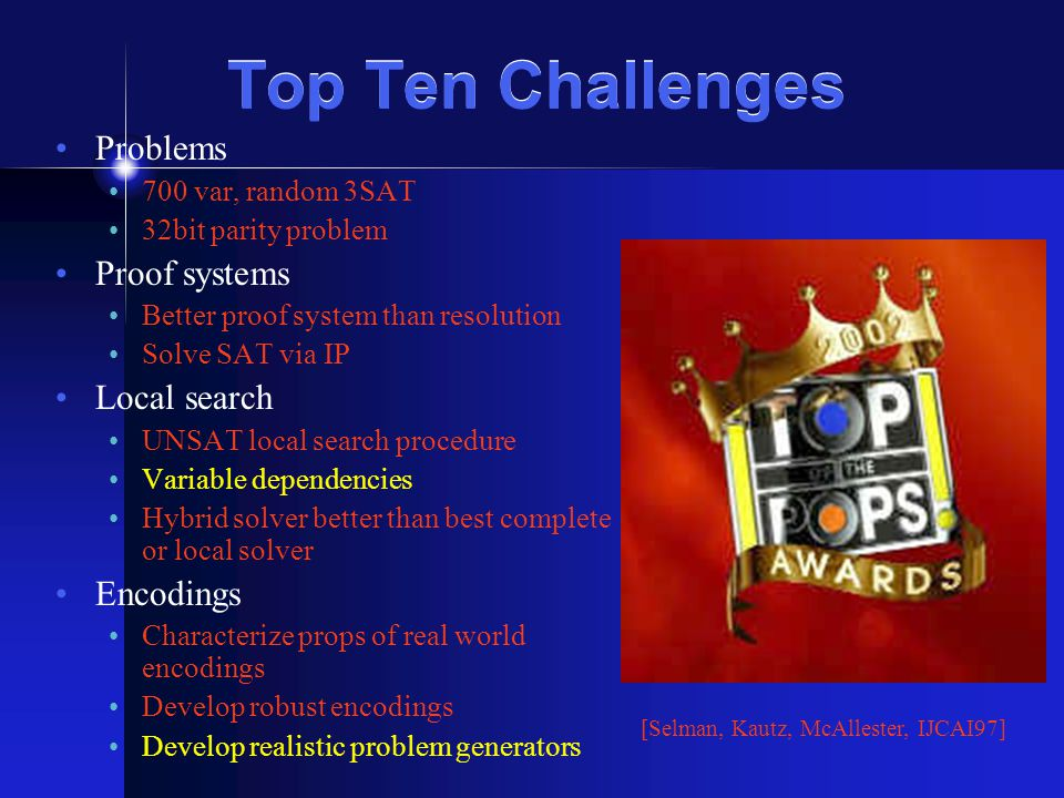 Top Ten Challenges Problems 700 var, random 3SAT 32bit parity problem Proof systems Better proof system than resolution Solve SAT via IP Local search UNSAT local search procedure Variable dependencies Hybrid solver better than best complete or local solver Encodings Characterize props of real world encodings Develop robust encodings Develop realistic problem generators [Selman, Kautz, McAllester, IJCAI97]