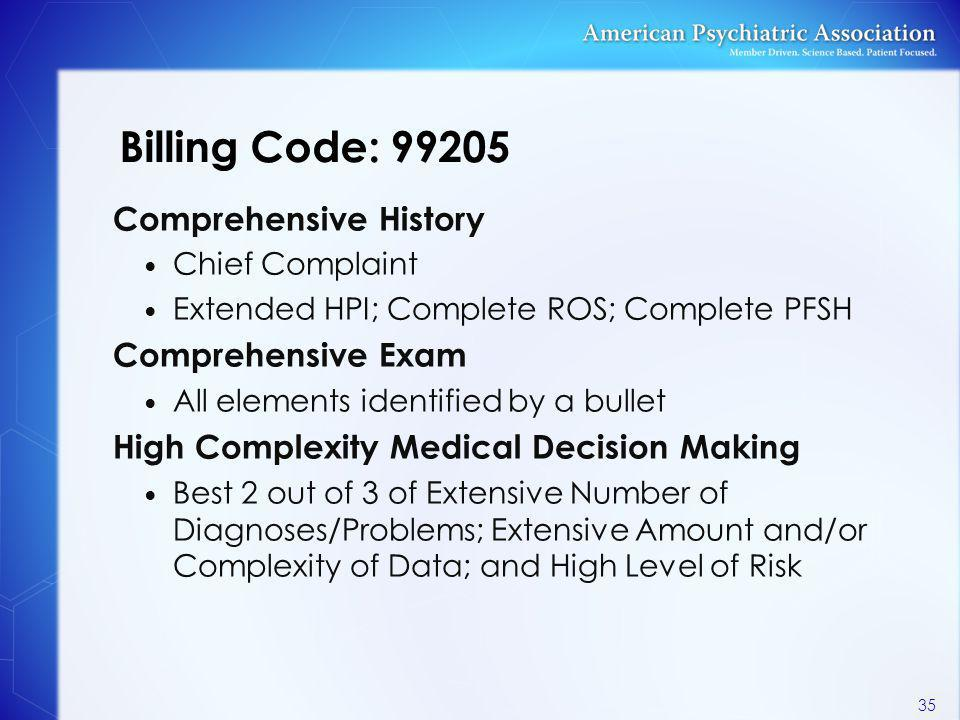 Billing Code: 99205 Comprehensive History Chief Complaint Extended HPI; Complete ROS; Complete PFSH Comprehensive Exam All elements identified by a bu