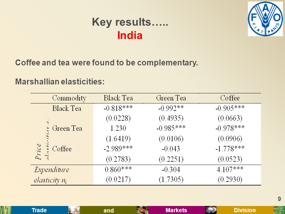 Trade and Markets Division Key results….. India 9 Coffee and tea were found to be complementary.