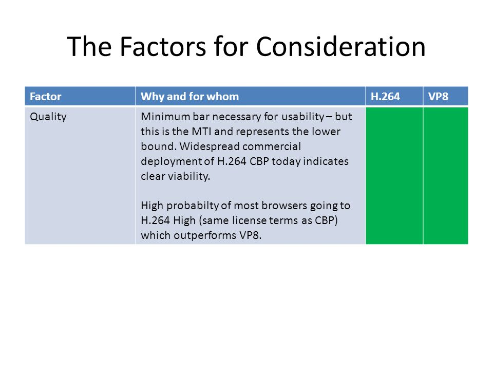 The Factors for Consideration FactorWhy and for whomH.264VP8 QualityMinimum bar necessary for usability – but this is the MTI and represents the lower bound.