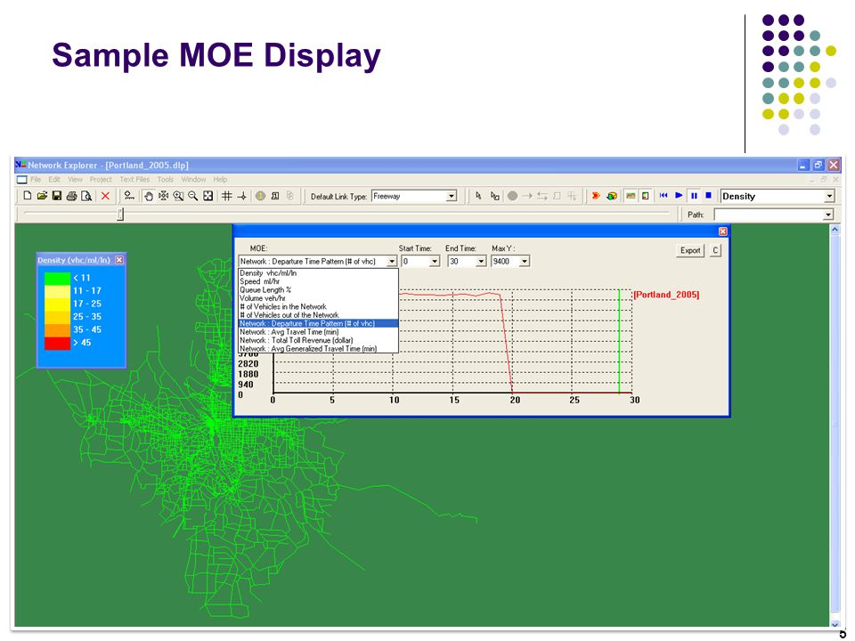 Step 2: View AssignmentMOE.csv 46 1.Iteration 2.Time stamp in minute 3.Cumulative in-flow count 4.Cumulative out-flow count 5.Number of vehicles in the network 6.Flow in a minute 7.Average trip-time in minute