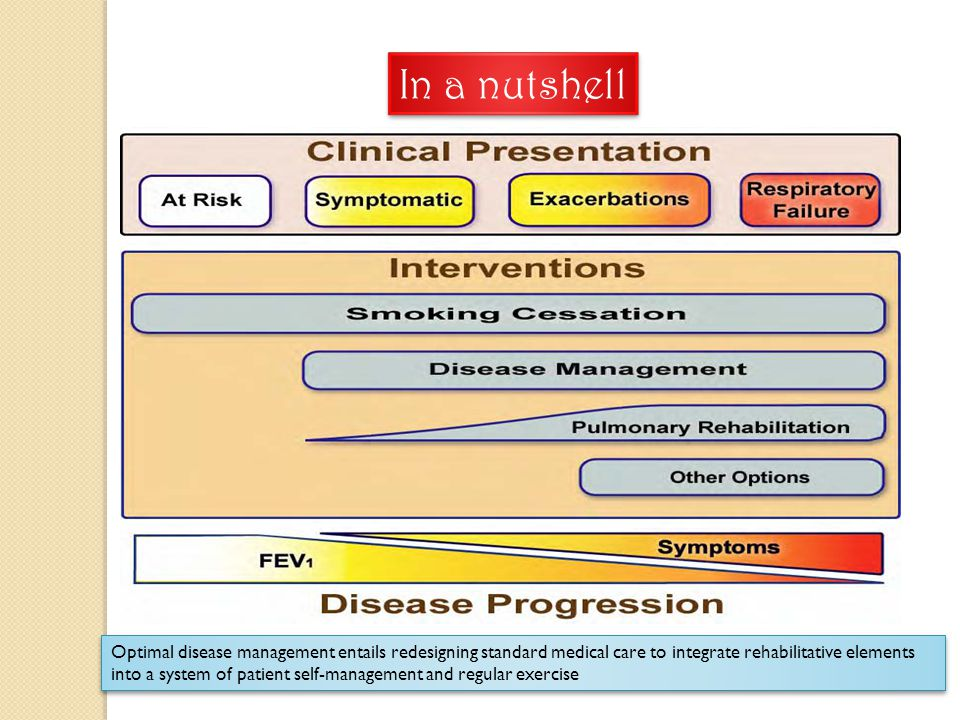 Optimal disease management entails redesigning standard medical care to integrate rehabilitative elements into a system of patient self-management and