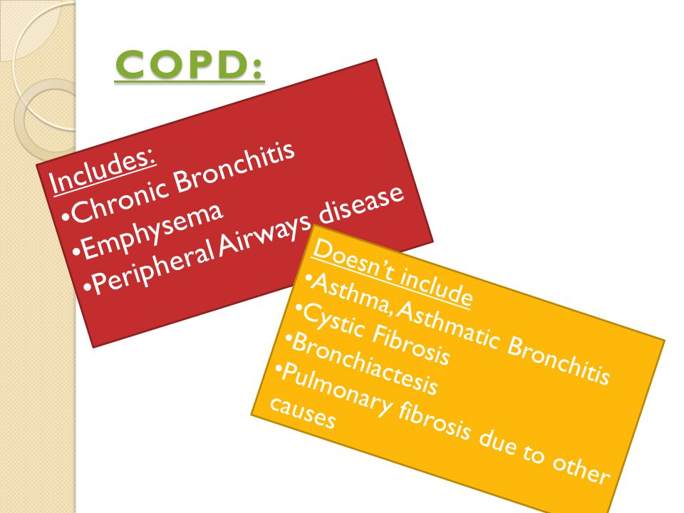 COPD: Includes: Chronic Bronchitis Emphysema Peripheral Airways disease Doesn't include Asthma, Asthmatic Bronchitis Cystic Fibrosis Bronchiactesis Pulmonary fibrosis due to other causes