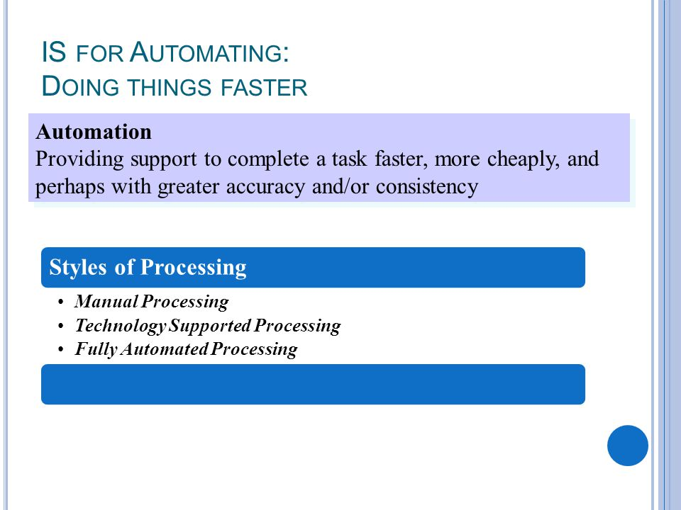IS FOR A UTOMATING : D OING THINGS FASTER Styles of Processing Manual Processing Technology Supported Processing Fully Automated Processing Automation Providing support to complete a task faster, more cheaply, and perhaps with greater accuracy and/or consistency Automation Providing support to complete a task faster, more cheaply, and perhaps with greater accuracy and/or consistency