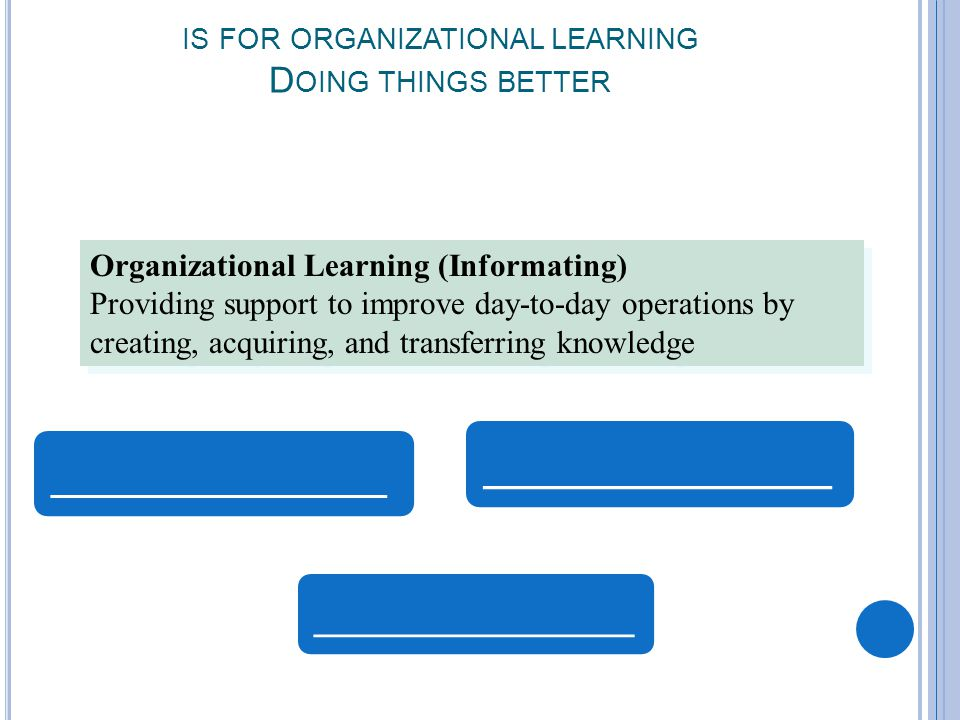 IS FOR ORGANIZATIONAL LEARNING D OING THINGS BETTER Organizational Learning (Informating) Providing support to improve day-to-day operations by creating, acquiring, and transferring knowledge Organizational Learning (Informating) Providing support to improve day-to-day operations by creating, acquiring, and transferring knowledge ______________
