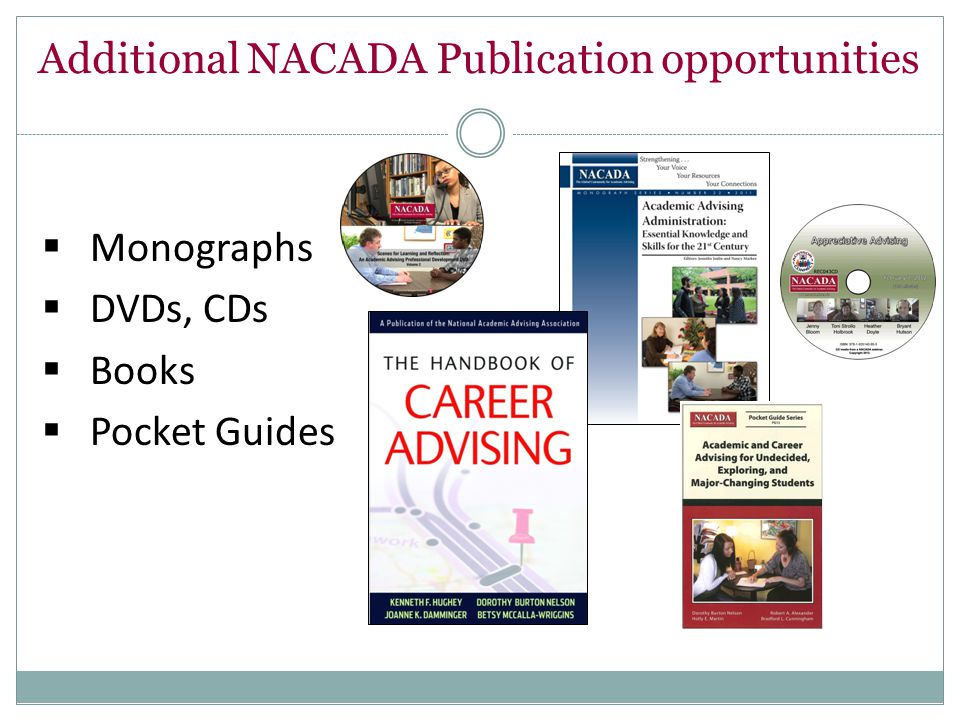 Additional NACADA Publication opportunities  Monographs  DVDs, CDs  Books  Pocket Guides