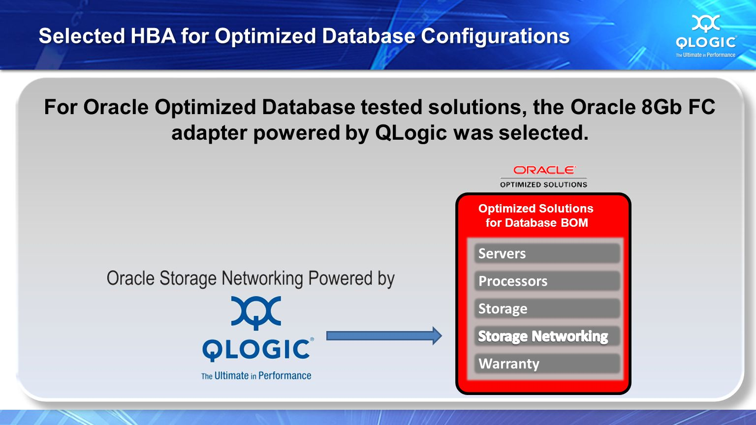 For Oracle Optimized Database tested solutions, the Oracle 8Gb FC adapter powered by QLogic was selected.