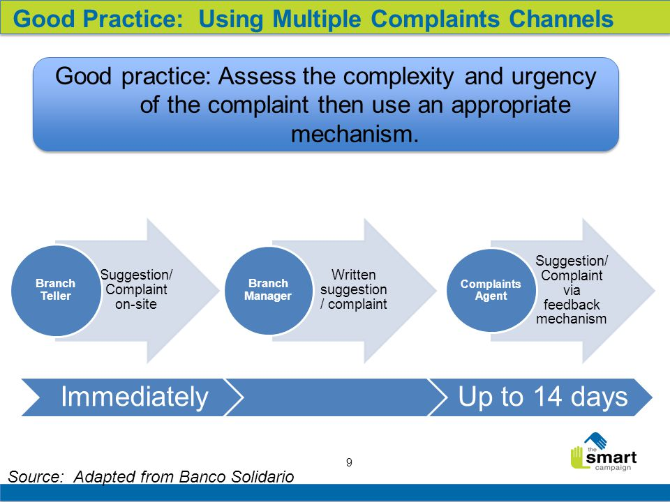 9 Good Practice: Using Multiple Complaints Channels Suggestion/ Complaint on-site Branch Teller Written suggestion / complaint Branch Manager Suggestion/ Complaint via feedback mechanism Complaints Agent Immediately Up to 14 days Source: Adapted from Banco Solidario Good practice: Assess the complexity and urgency of the complaint then use an appropriate mechanism.