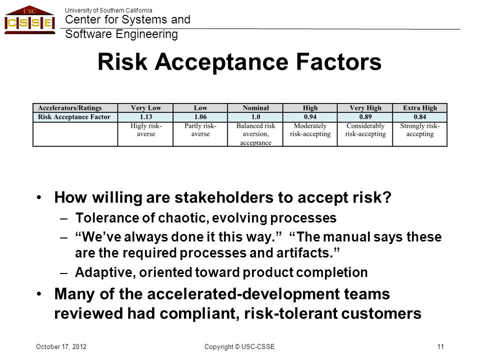 University of Southern California Center for Systems and Software Engineering Risk Acceptance Factors How willing are stakeholders to accept risk.