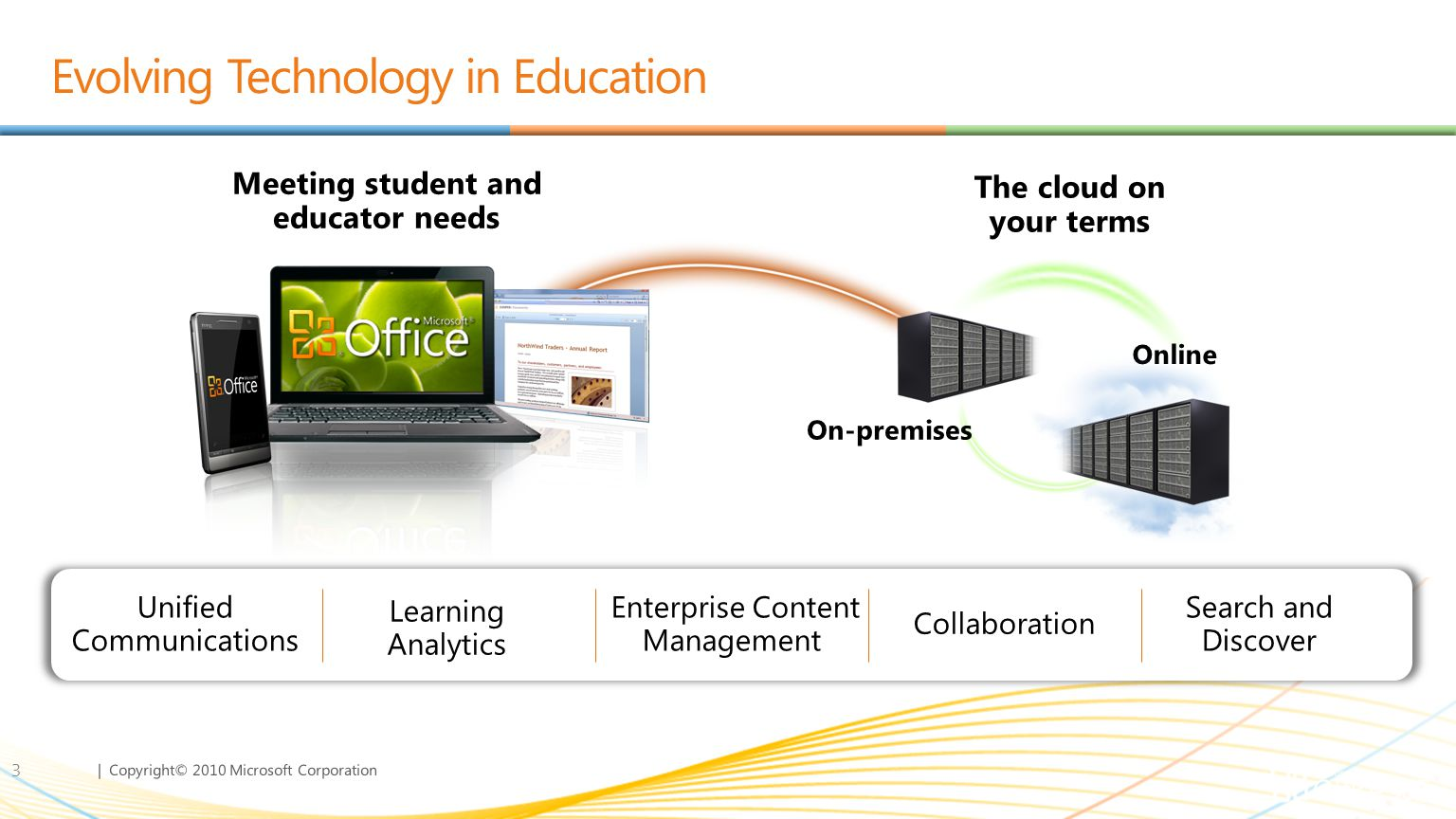 | Copyright© 2010 Microsoft Corporation Evolving Technology in Education 3