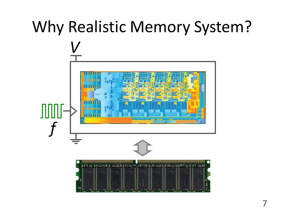 V f Why Realistic Memory System 7