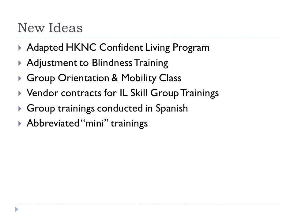 Confident Living Training  Our IL program and Deaf Blind program staff teamed together to bring HKNC Confident Living Program to our consumers.